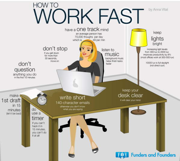 working faster