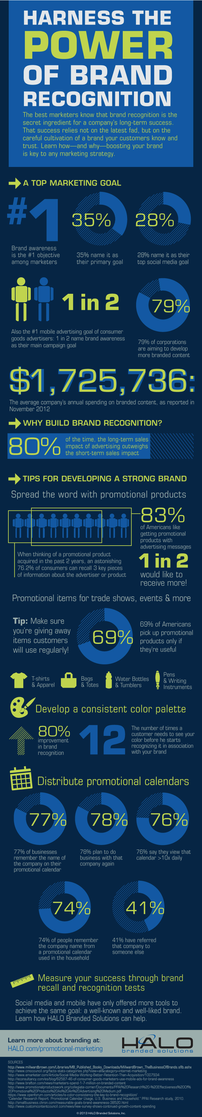 brand-recognition-infographic-halo