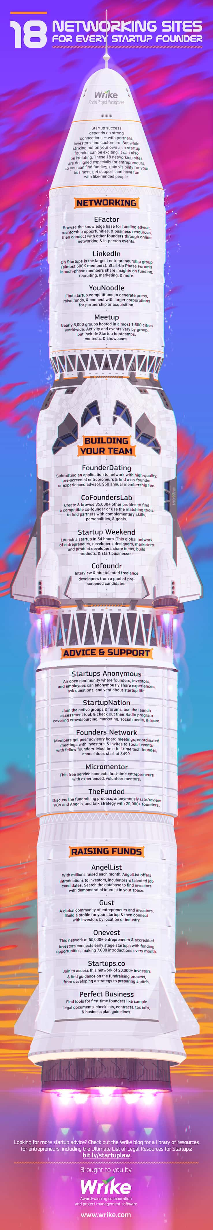 18 Top Networking Sites for Startup Founders (#Infographic)